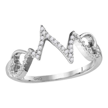 Sterling Silver Womens Round Diamond Heart Love Heartbeat Ring 1/12 Cttw